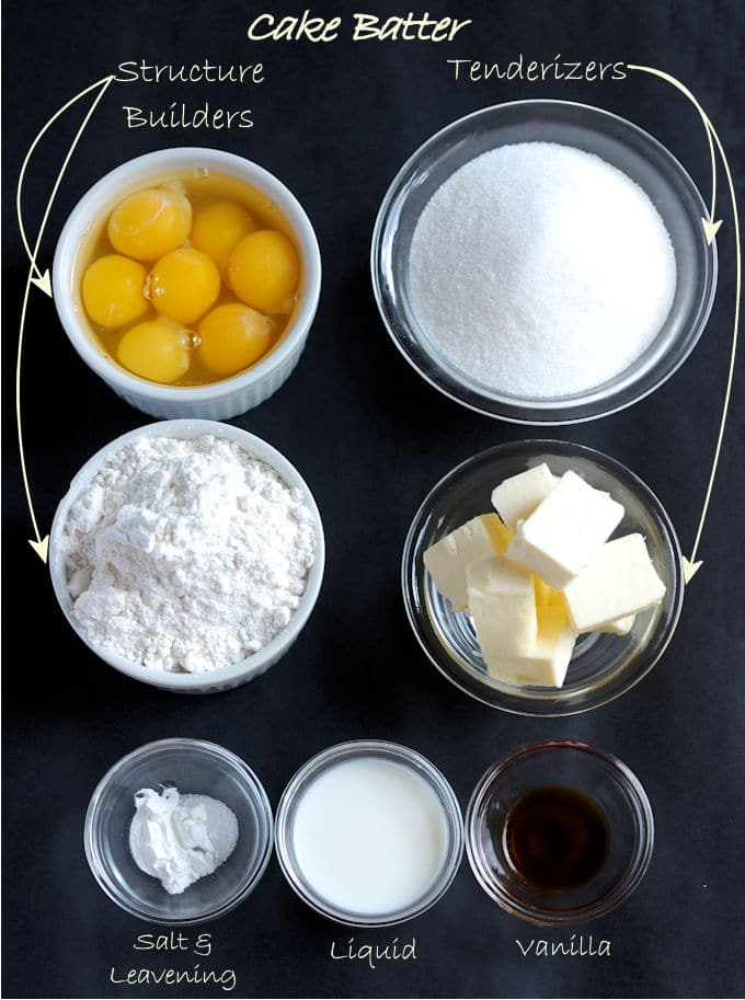 The ingredients for a pound cake arranged on a black background. Text Overlay indicates each ingredients roll in the recipe.