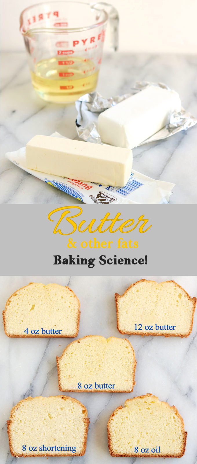 Learn all about butter & other fats as a baking ingredient. How can you switch from butter to shortening. How to lower the fat in a recipe without ruining the texture.