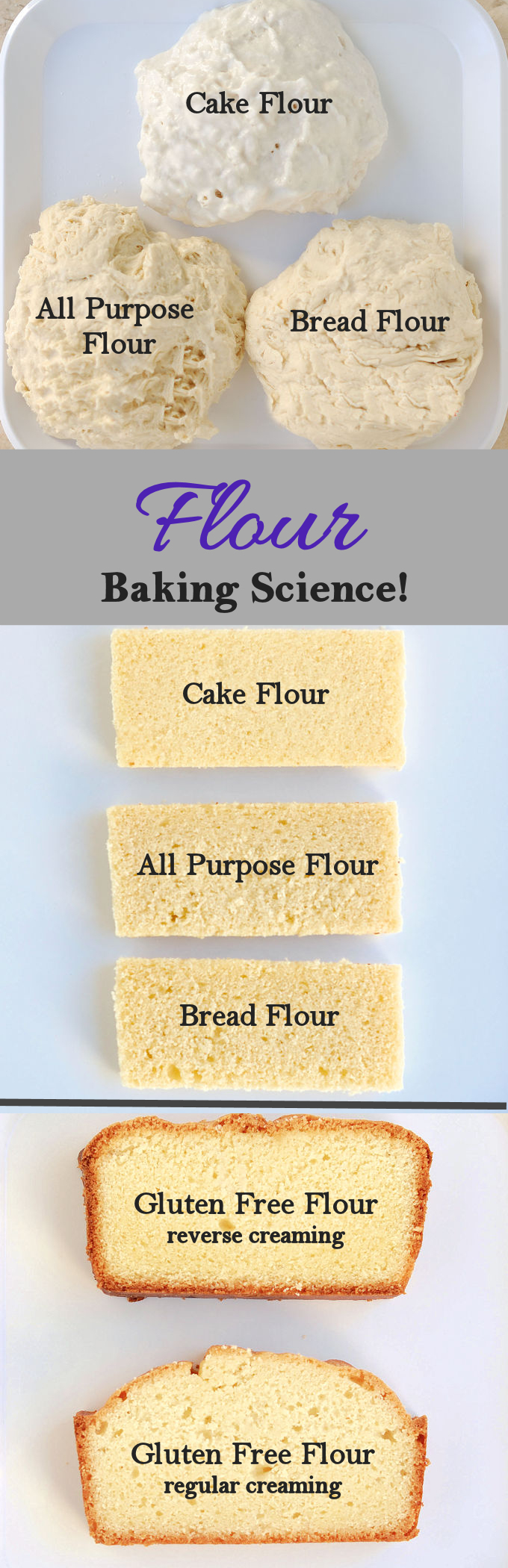 Gluten Free Cake Flour Ingredients