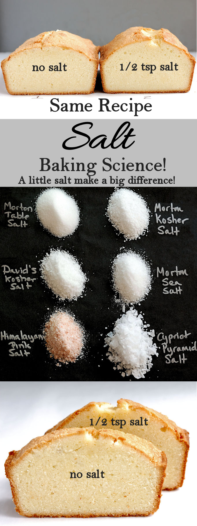 A little salt makes a big difference in baking. It's not just about the flavor, but texture too!