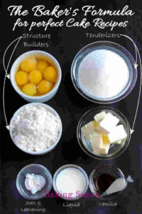 The assorted ingredients for cake batter in bowls on a black background. White text overlay says The Bakers Formula for Perfect Cake Recipes